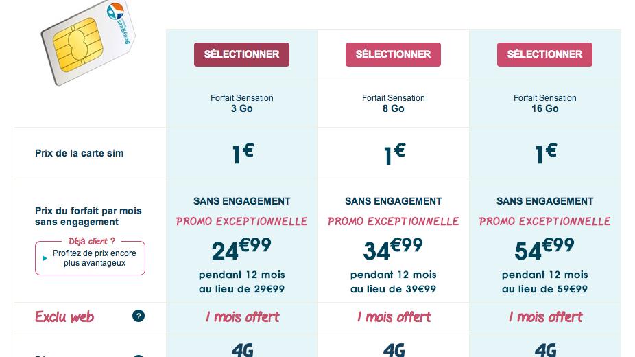 Bougyues-roaming-forfait-sensation-guerre-itinérance