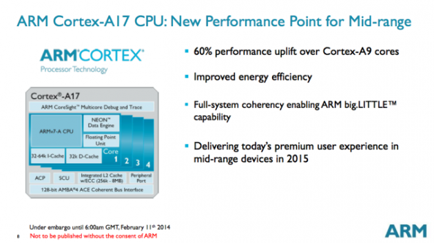 ARM-Cortex-A17 press image