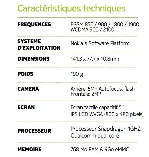 Nokia XL, Nokia X, X+ et XL : caractéristiques, prix, dispo