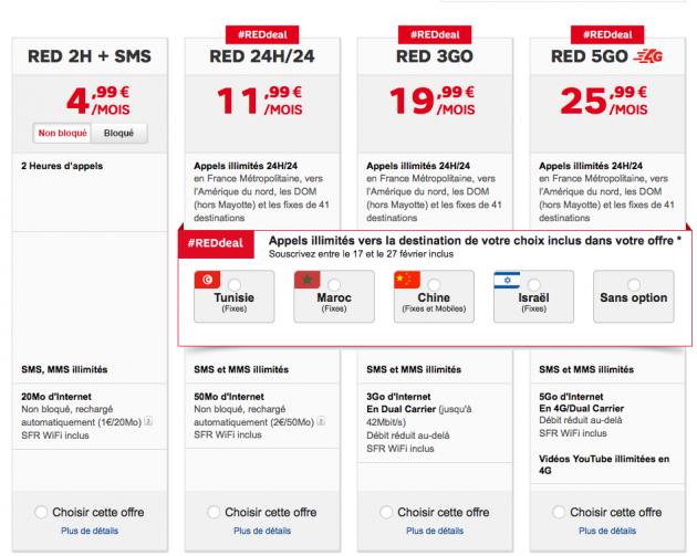 Red-SFR-illimité-Chine-Israel-Maroc-Tunisie