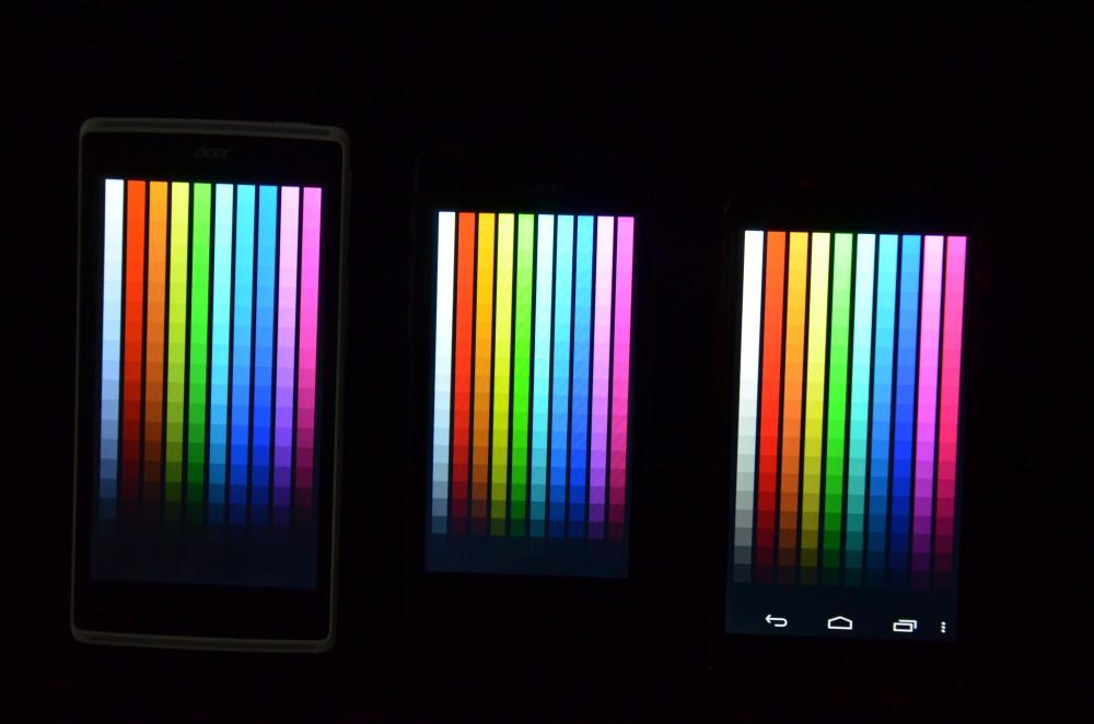 Huawei-Ascend-Y530-écran-couleur