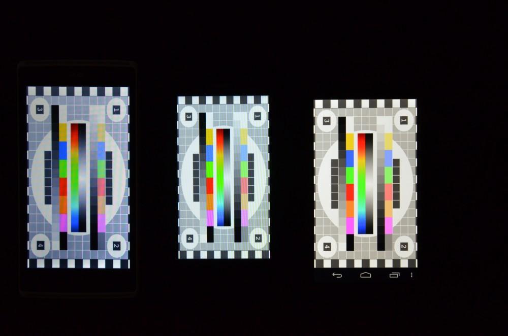 Huawei-Ascend-Y530-écran-mire