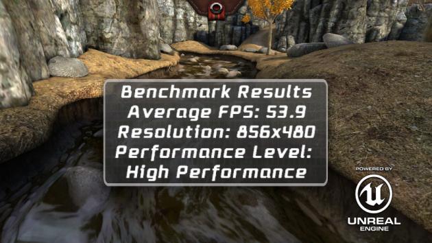 Huawei-Ascend-Y530-benchmark-Epicitadel