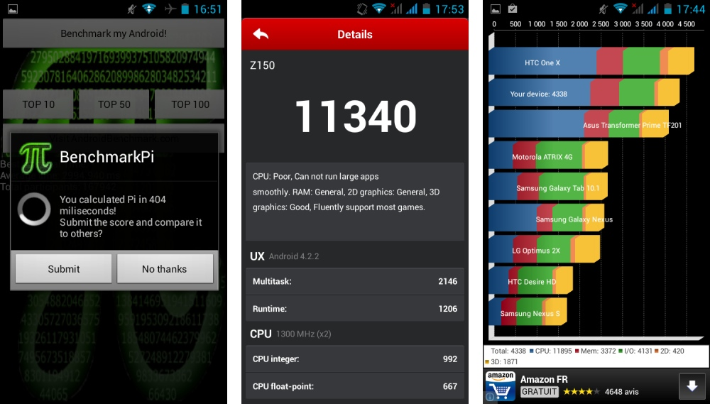 android frandroid test performances benchmark benchmarkpi antutu quadrant acer liquid z5 images 02