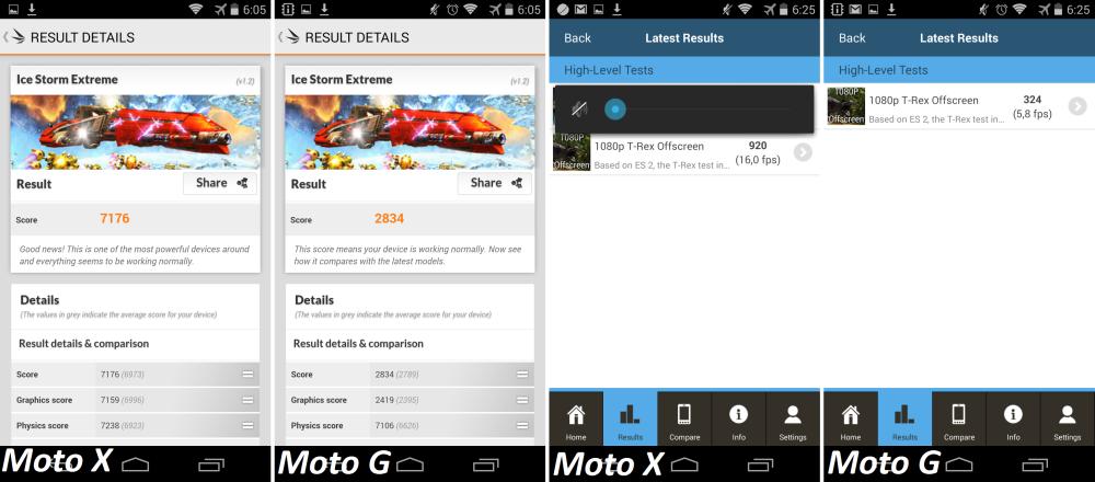 android motorola moto x vs moto g benchmark 3dmark gfxbench images 01