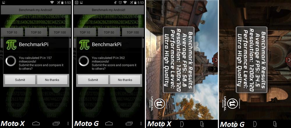 android motorola moto x vs moto g benchmark benhcmarkpi epic citadel images 01