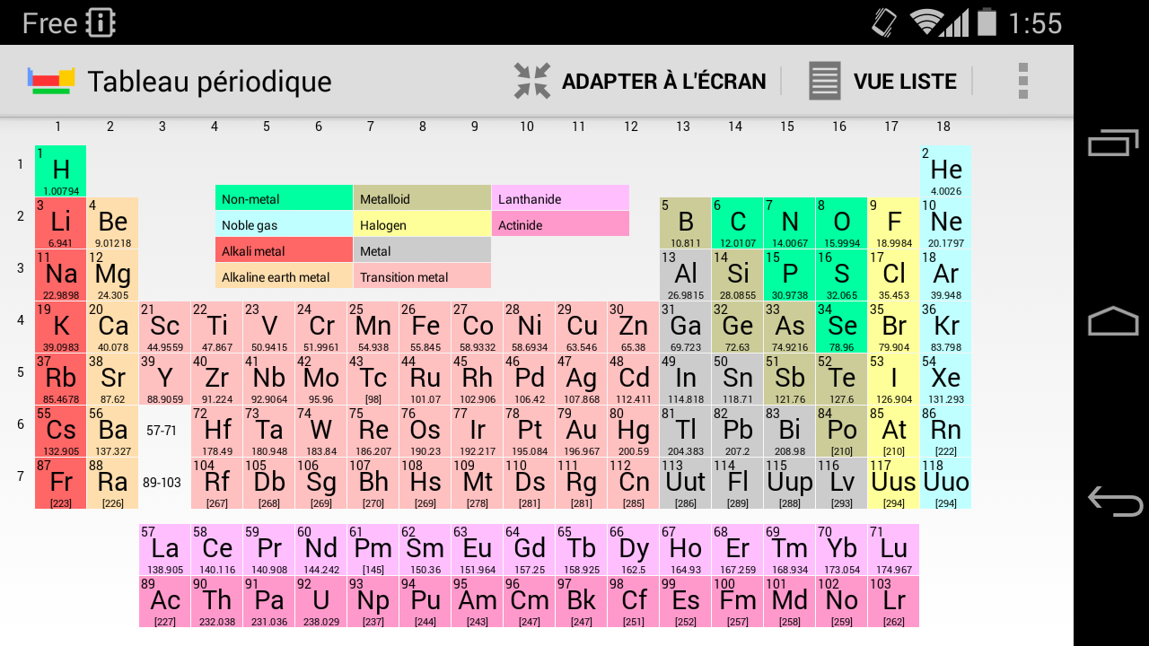 Tableau p riodique la chimie port e de main sur android for L tableau periodique