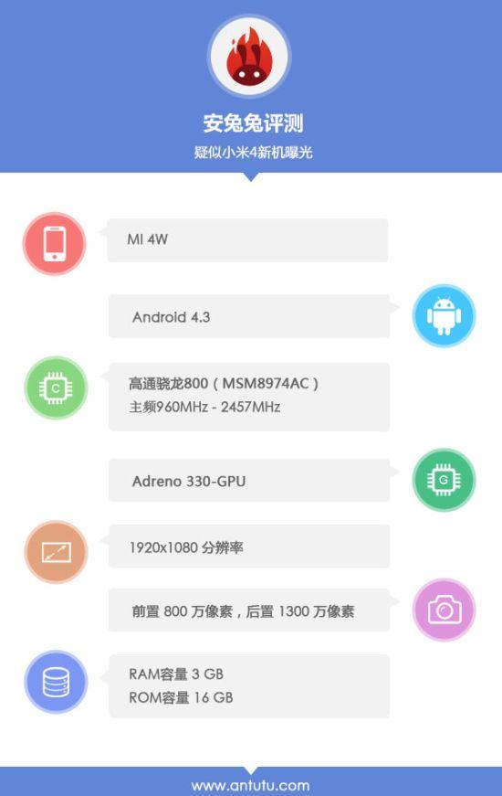 android-xiaomi-mi4-antutu-specs-image-01