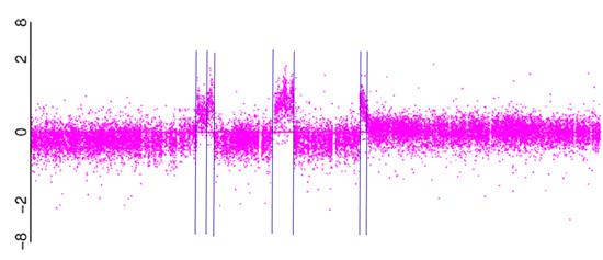 microarray (1)