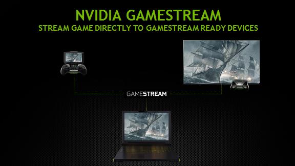 800m-nvidia-gamestream