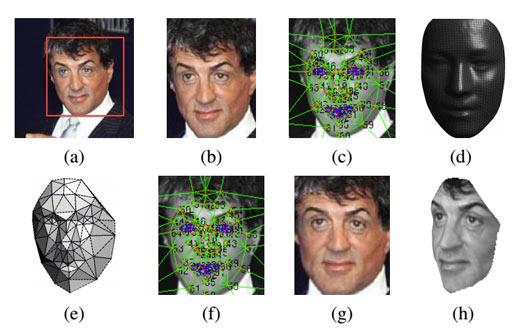 DeepFace-reconnaissance-faciale