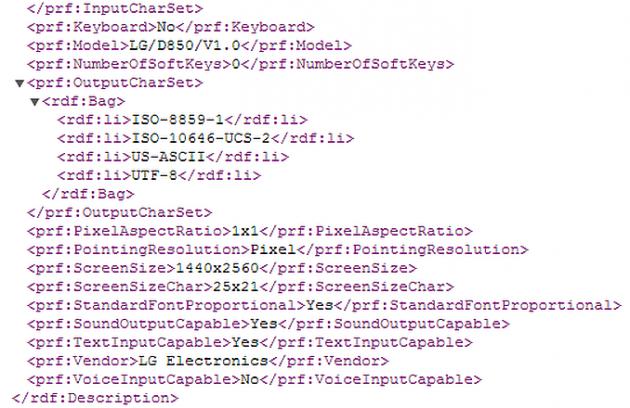 LG G3 code
