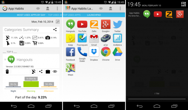 android apps habits images 01