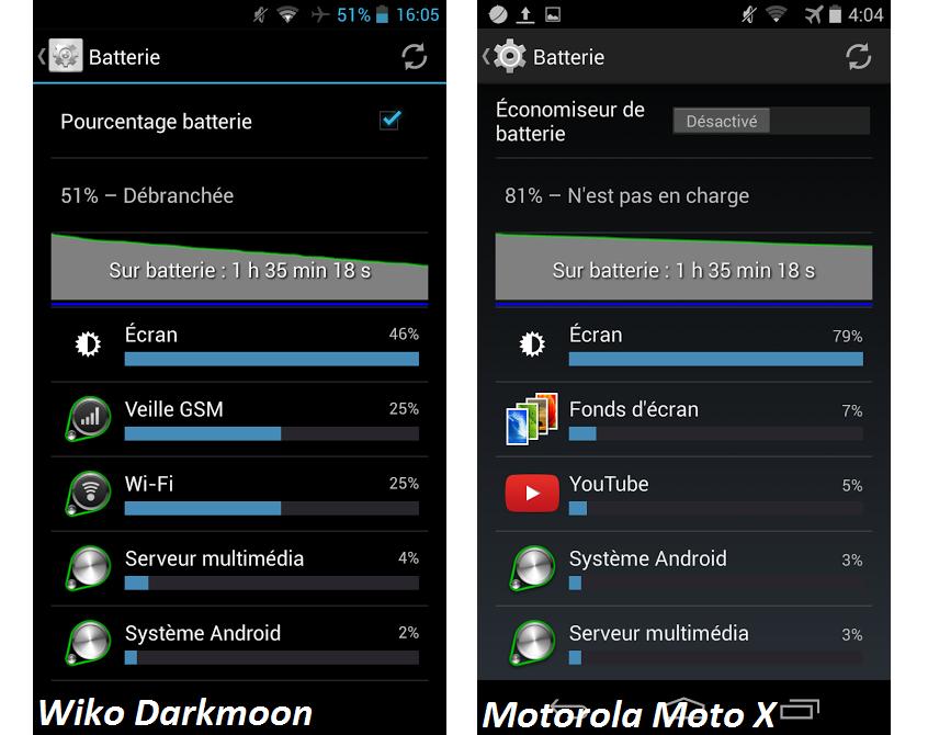 android test frandroid wiko darkmoon batterie autonomie endurance image 01