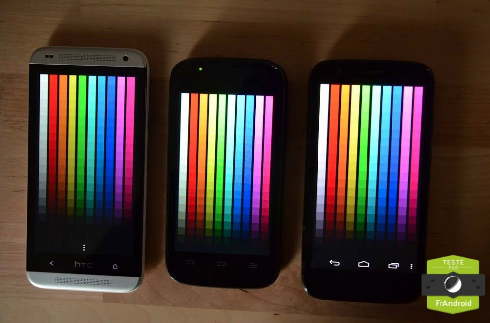 colorimétrie HTC desire