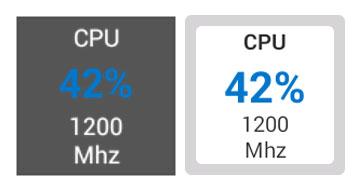Affichage CPU dans My System Coach