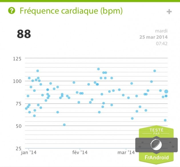 rythme cardiaque Withings