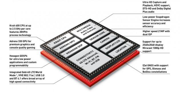 snapdragon-801-soc-image