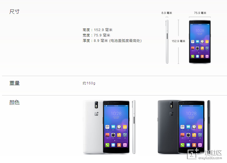 Android OnePlus One Dimensions