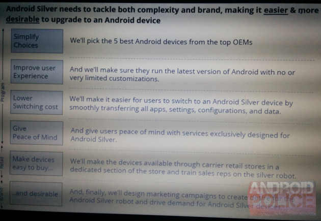 Android-silver-google-fragmentation