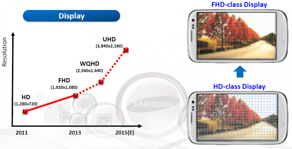 Samsung_Analyst_Day_8_UHD_smartphones