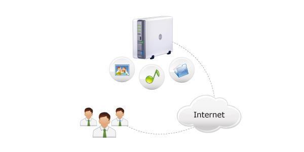 Synology-internet