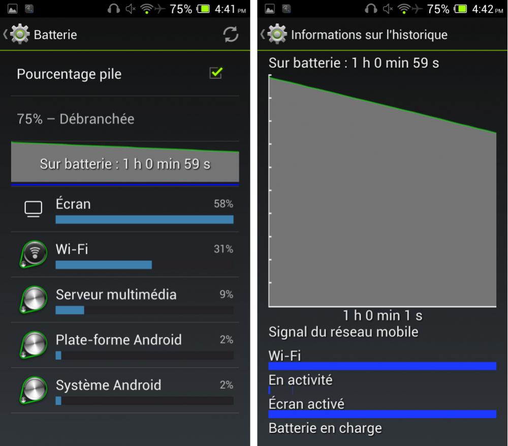 android test frandroid acer liquid e3 batterie endurance autonomie images 01