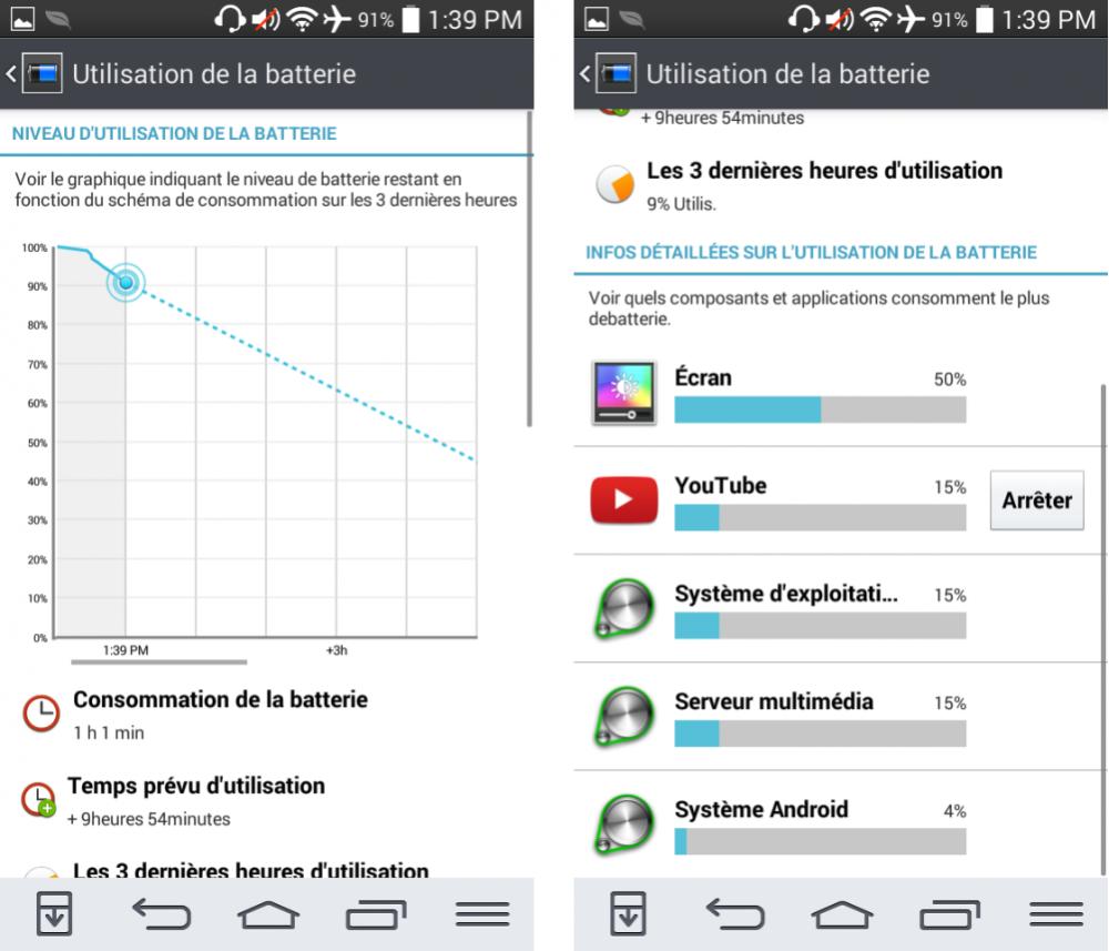 android test frandroid lg g2 mini autonomie endurance batterie images 01