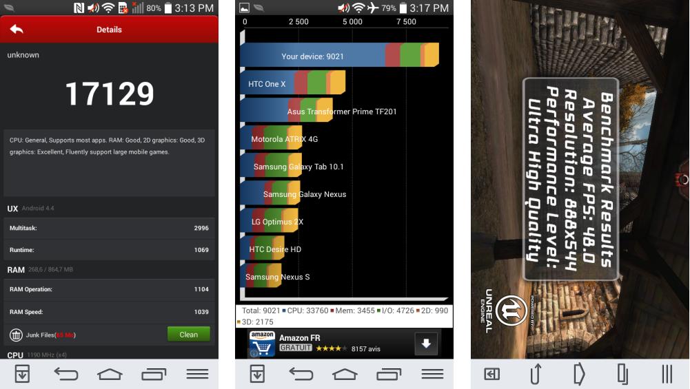 Android Test Frandroid Lg G2 Mini Benchmark Antutu Quadrant Benchmarkpi Epic Citadel 3dmark Gfxbench Images 01