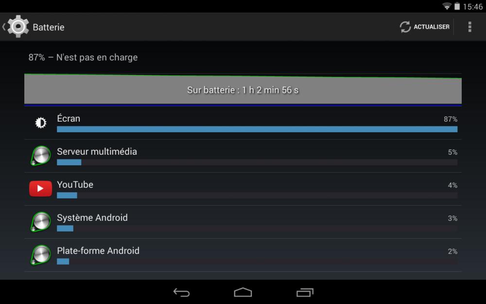 android test nvidia tegra note 7 autonomie endurance batterie image 01
