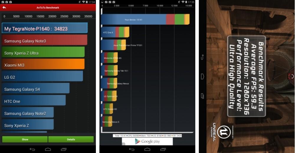android test nvidia tegra note 7 performance benchmark antutu quadrant epic citadel gfxbench 3dmark benchmarkpi images 01