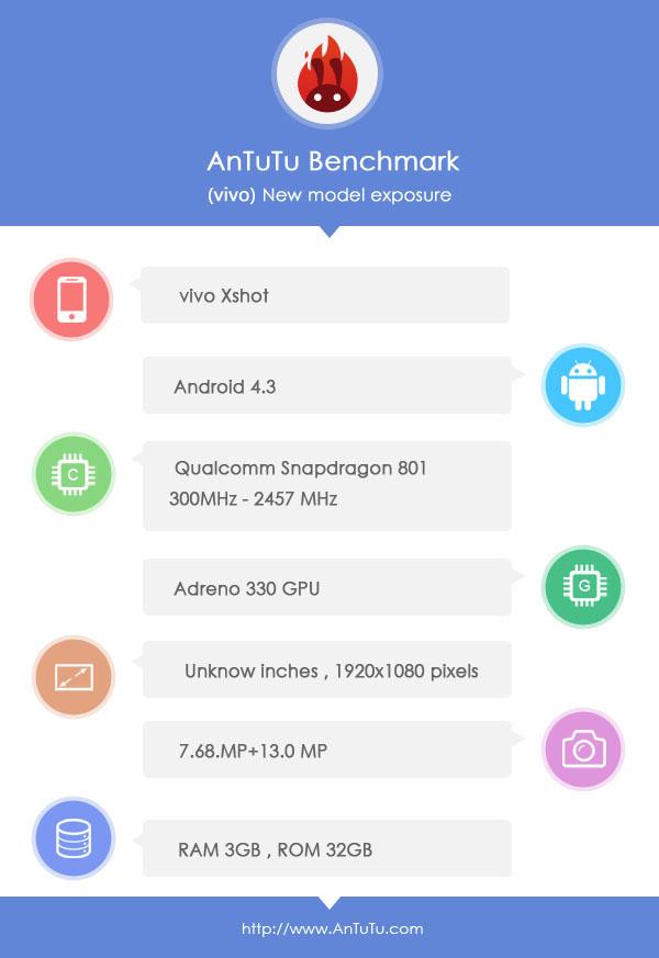 android-vivo-xshot-antutu-image-01
