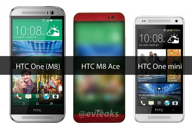 htc m8 ace comparaison rumeur htc one m8 htc one mini