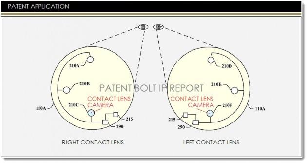 lentille-contact-camera-google