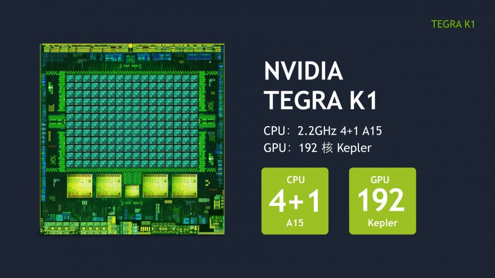 Tegra K1 2
