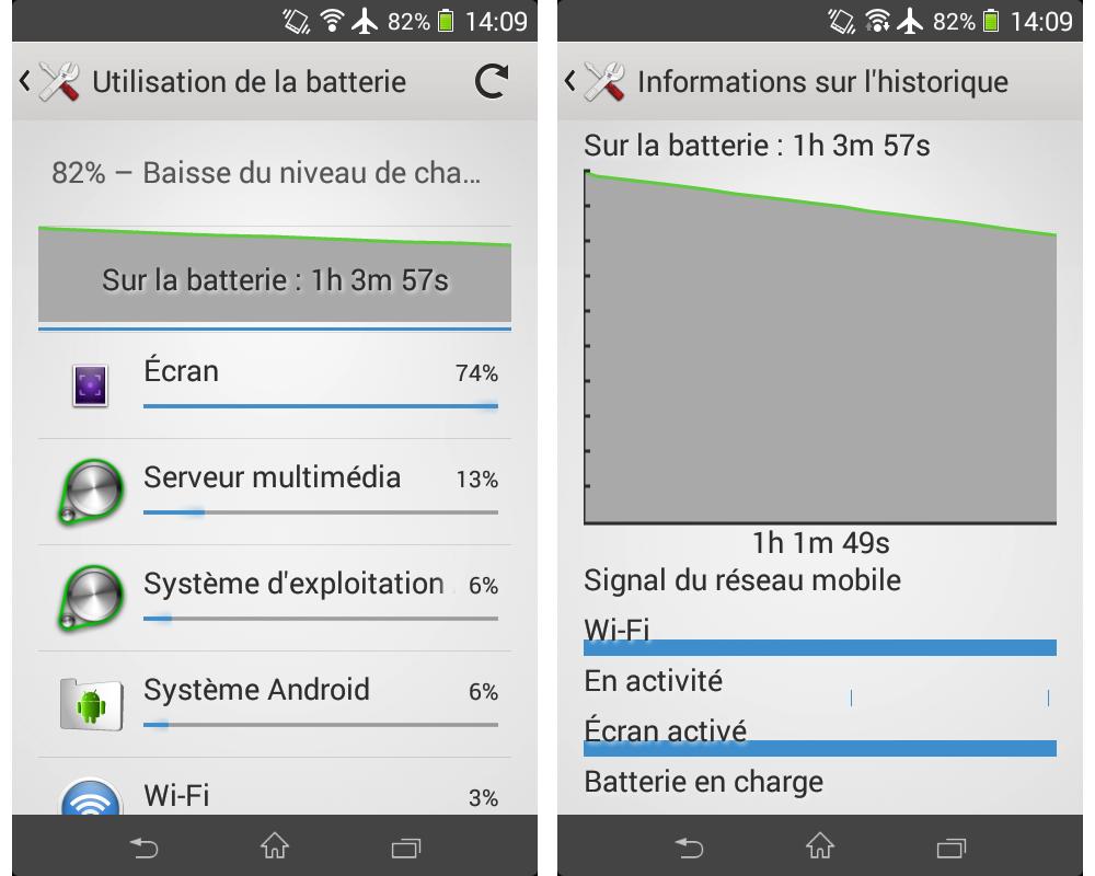 android test frandroid sony xperia e1 autonomie batterie endurance images 01