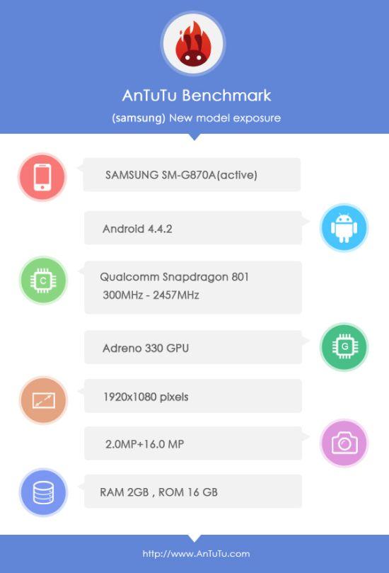 Le Samsung Galaxy S5 Active repéré sur AnTuTu avec un Snapdragon 801