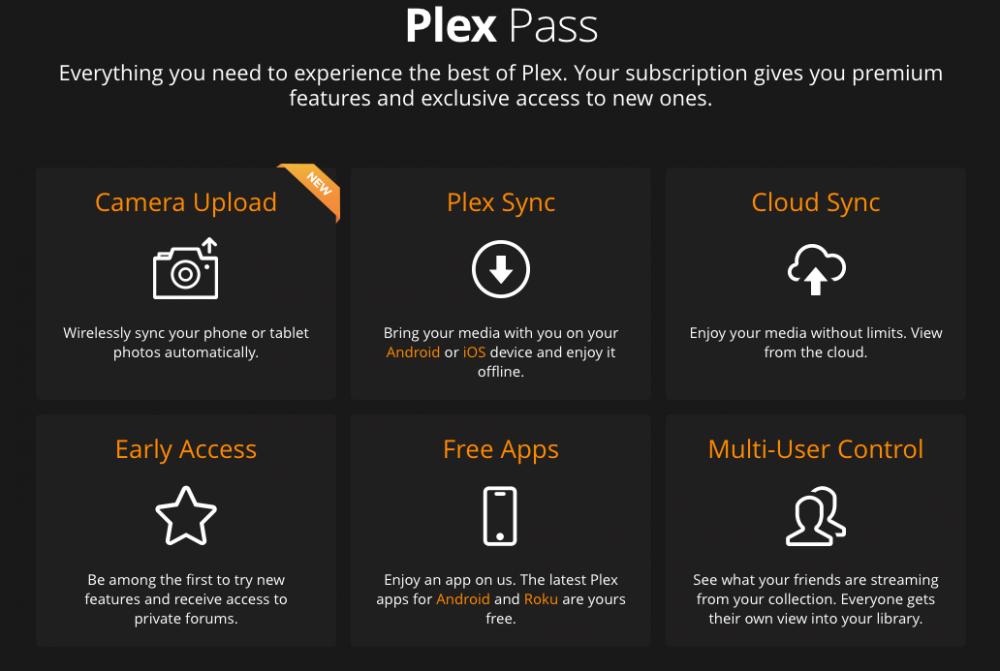 Plex Premium