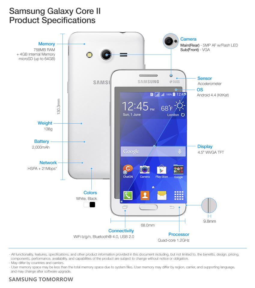 Samsung Devoile 4 Nouveaux Mobiles Dont Le Galaxy Ace Et