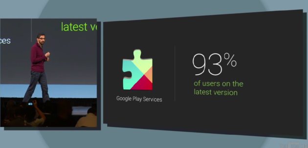 android google i:o 2014 sundar pichai google play services 93 percent of users