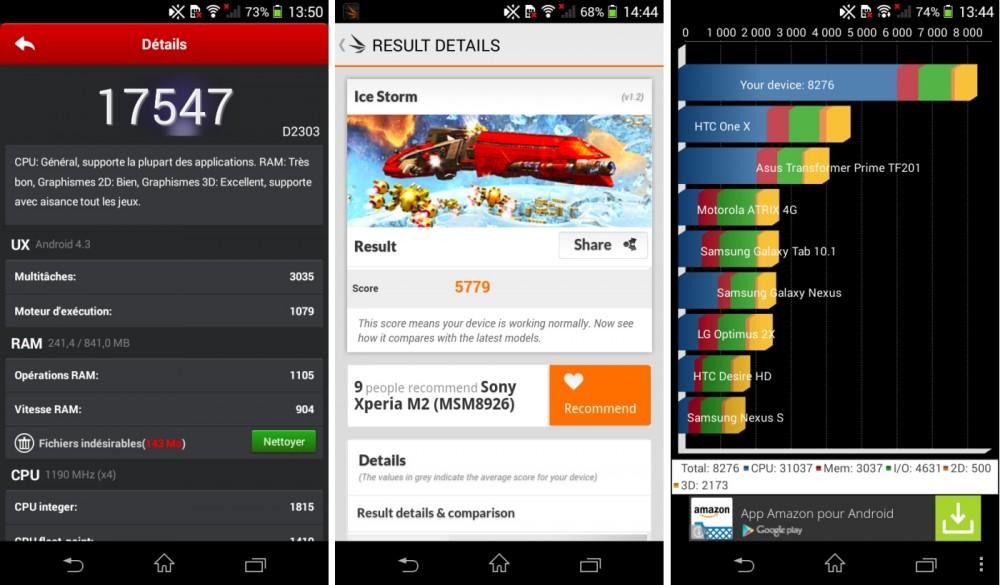 android test frandroid sony xperia m2 benchmark performance antutu quadrant gfxbench benchmarkpi epic citadel 3dmark ect. image 01