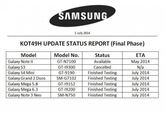 samsung-update-list-kitkat-630x432.jpg