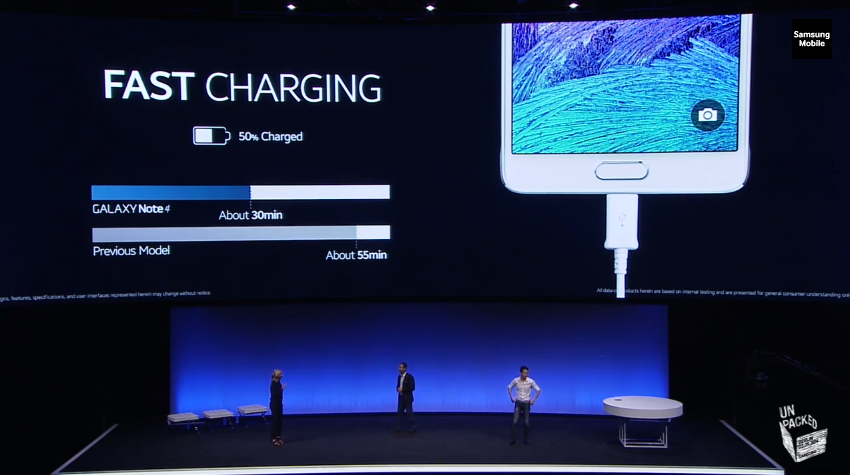 Samsung Galaxy S4 Fast Charging