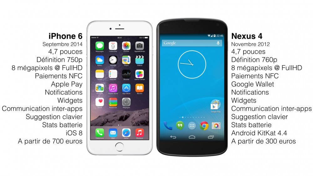 iPhone6-Nexus4.002