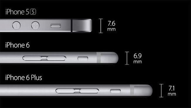 Epaisseur iPhone 6 Plus