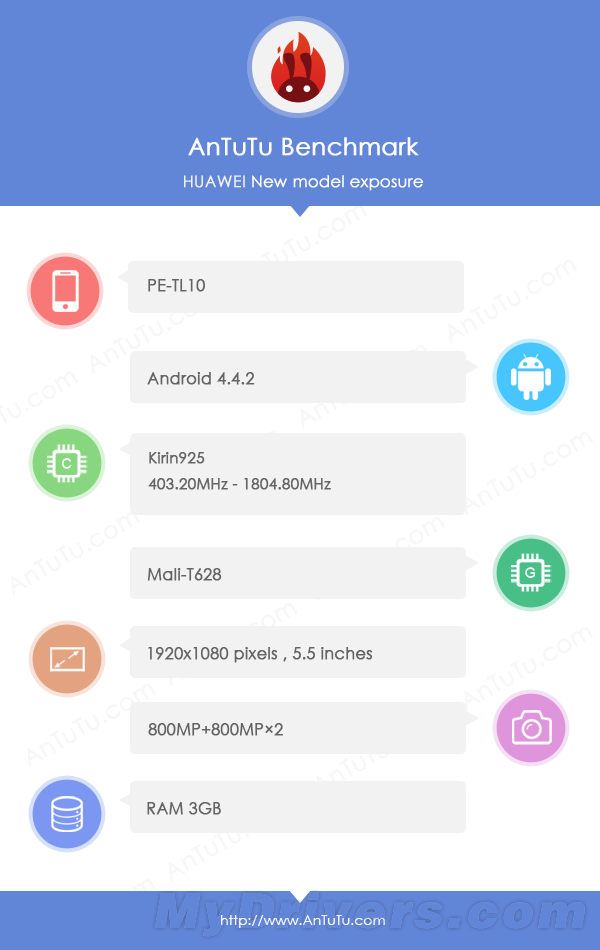 Honor 6 Plus antutu