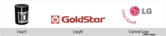 LG-Lucky-Goldstar (1)