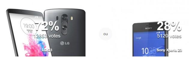 LG G3 VS Xperia Z3