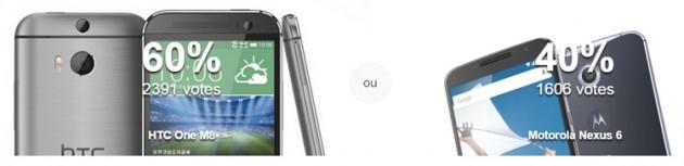 HTC One M8 VS Nexus 6