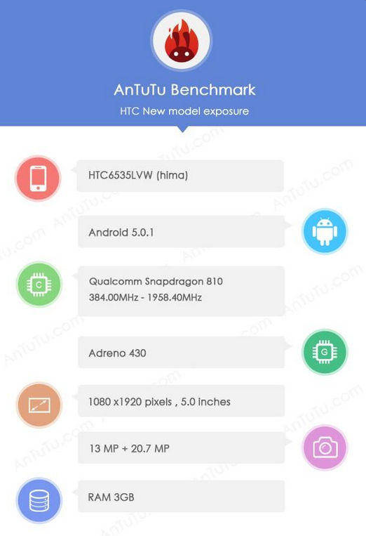 xiaomi arch, 24h chez Google : Alpha, Xiaomi Arch, HTC Hima, Gmail bloqué en Chine…